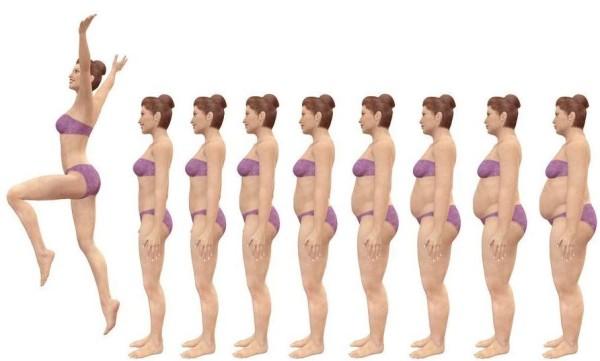 На скільки можна схуднути за місяць: факти, поради дієтологів