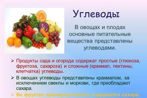 В яких продуктах містяться вуглеводи, глікемічний індекс